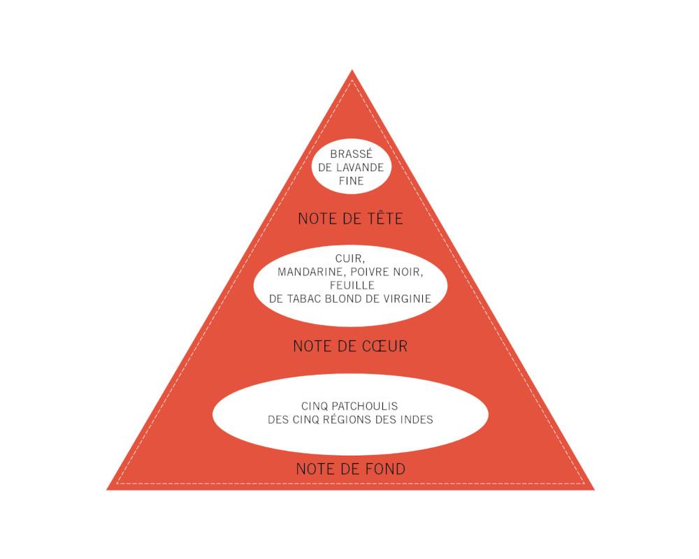 pyramide Mandarine