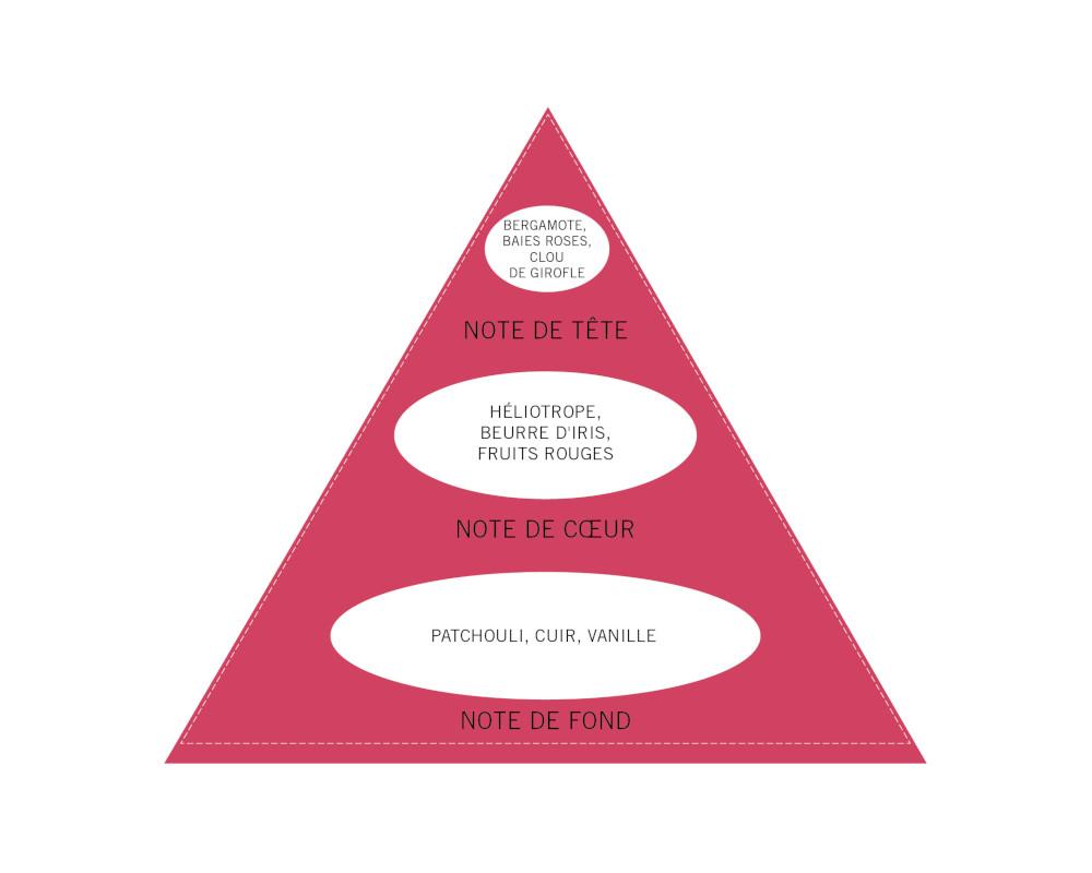 pyramide de R'Eve